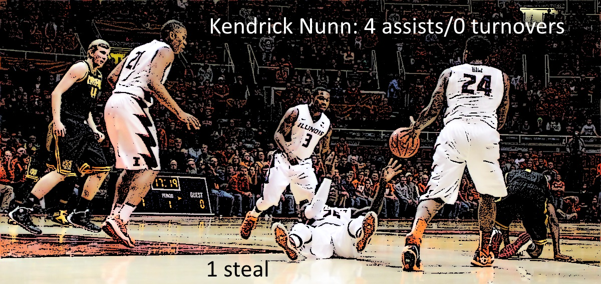 KEndrick Nunn - 4 assists - 1 steal