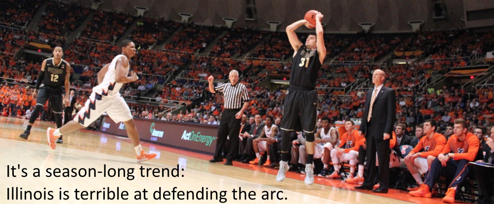 Illinois is terrible at defending the arc