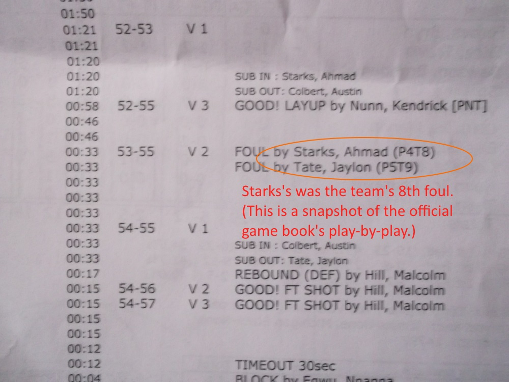 Starks foul official game book play-by-play