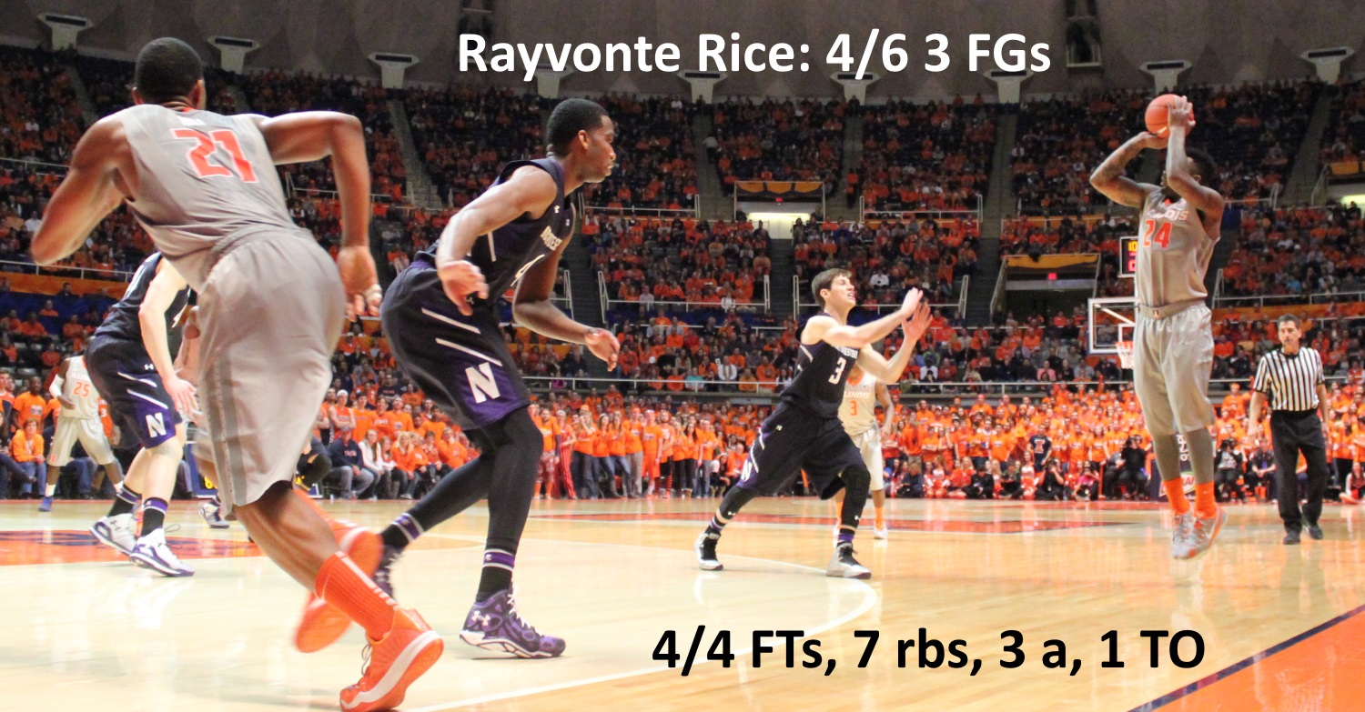 Rayvonte Rice stats