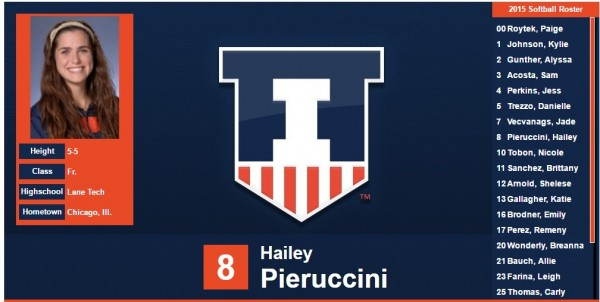 hailey pieruccini