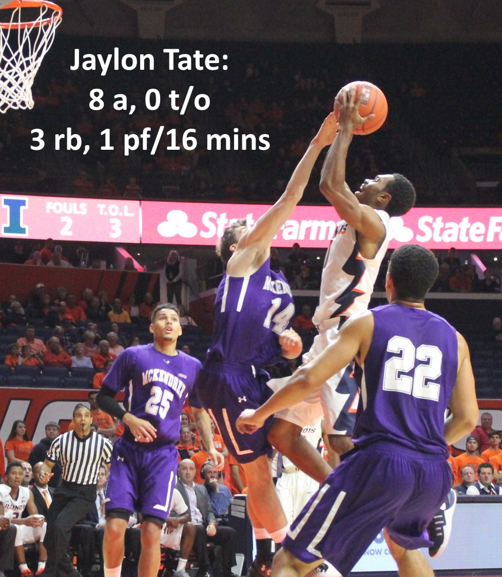 jaylon-tate-stat-line-mckendree