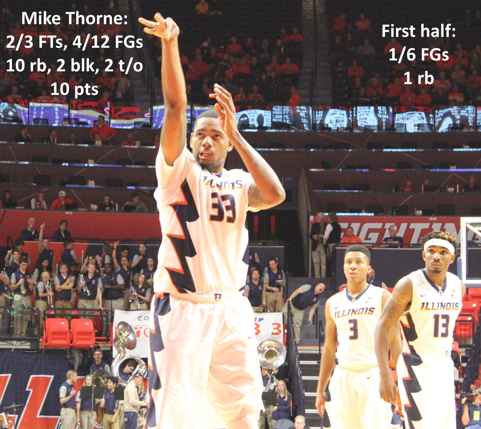 mike-thorne-stat-line