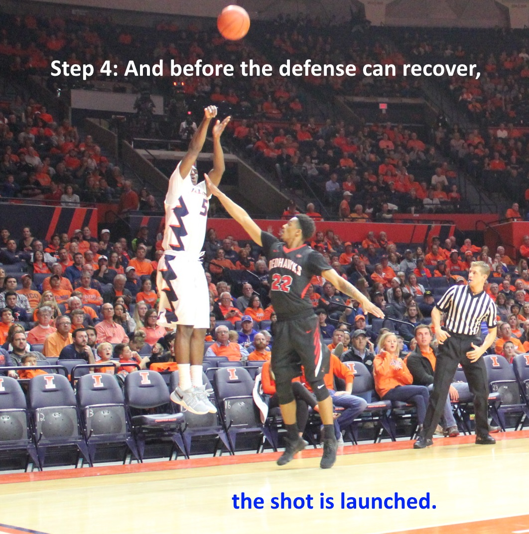 step-4-the-shot-is-launched