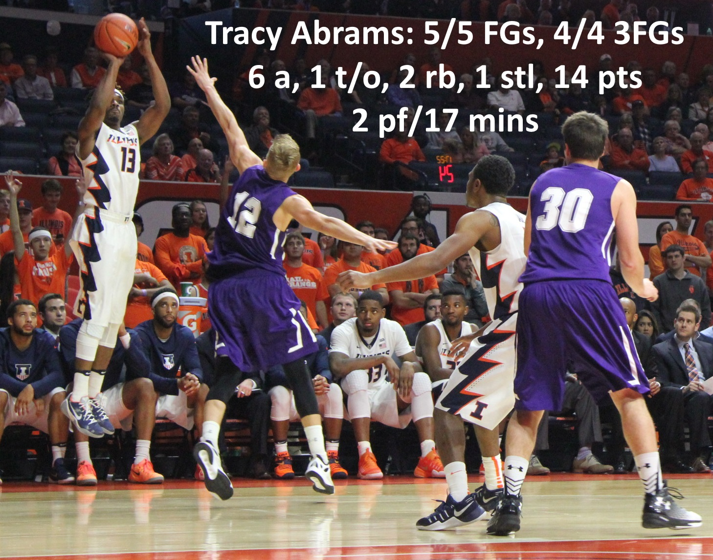 tracy-abrams-stat-line-mckendree